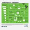 Recursos TIC para educación