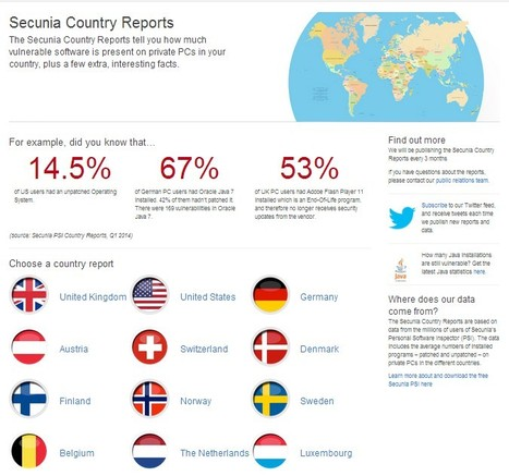 Cyber Security | Secunia Country Reports | A MUST READ! | Källkritik och informationskompetens | Scoop.it