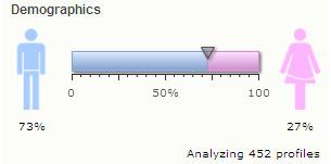 Social Media Monitoring ROI: Metrics For Measurement | Position² Blog | All in one - Social Media ROI | Scoop.it