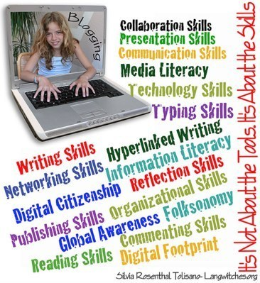 We are Blogging…Now What? Stepping it Up!|Langwitches Blog | Into the Driver's Seat | Scoop.it