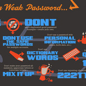 Use This Infographic to Pick a Good, Strong Password | Information for Librarians | Scoop.it