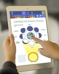 Handouts for a Perfectly Paperless Classroom | Edtech PK-12 | Scoop.it