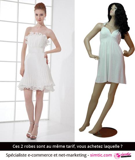 Des photos de mauvaise qualité font chuter les ventes de votre site e-commerce | Agence Profileo : 100% e-commerce Prestashop | Scoop.it