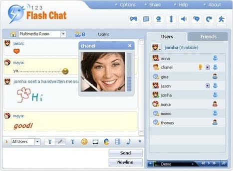 Adult webcam chat sites