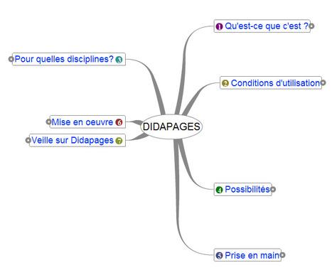 DIDAPAGES | TICE, Web 2.0, logiciels libres | Moisson sur la toile: sélection à partager! | Scoop.it