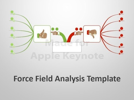 Force Field Analysis | Apple Keynote Slides For Sale | Scoop.it