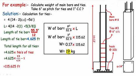Steel Calculation For Square RCC Column | RCC C