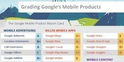 Infographic: Google's Mobile World, From Ads To Apps To Android | Stretching our comfort zone | Scoop.it