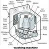microwaverepair