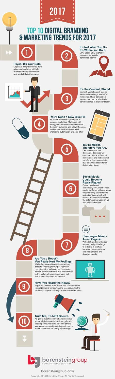 Top 10 Digital Branding & Marketing Trends for 2017 [Infographic]   Communication design   Scoop.it