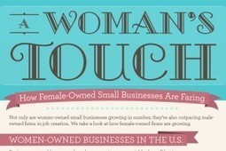 Touch Of A Woman In Small Business Statistics | Soup for thought | Scoop.it