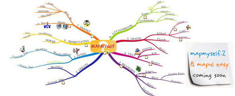 Free online mind mapping software | MAPMYself (Mapul) | IPAD, un nuevo concepto socio-educativo! | Scoop.it