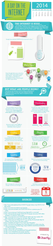 [Infographie] Une journée sur Internet en chiffres   Médias sociaux : actualités et pépites du web   Scoop.it