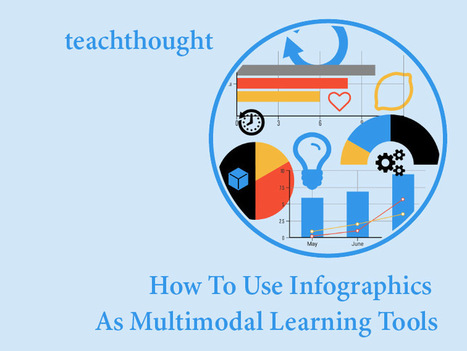 How to use Infographics as multimodal learning tools | A New Society, a new education! | Scoop.it