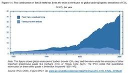 Fossiles : 200 milliards d'aides publiques -  {sciences²} | démocratie énergetique | Scoop.it