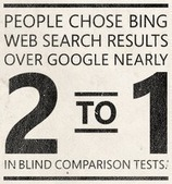 The Bing it on Challenge- Have you tried it yet? - Seo Sandwitch Blog | Web Presence Optimization | Scoop.it