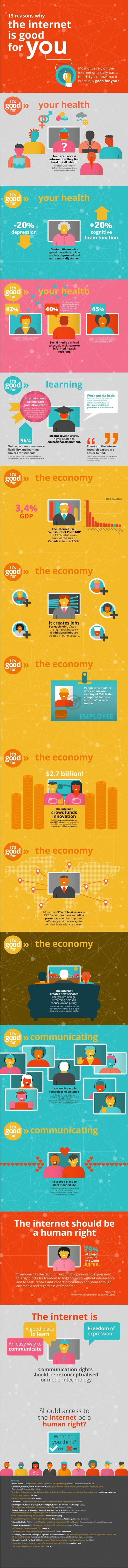 13 reasons why the internet is good for you | infographic | Inteligencia Colectiva | Scoop.it