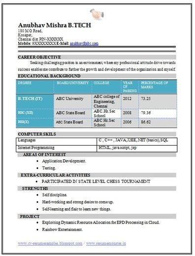 Resume For Freshers Marketing Resume