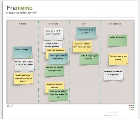 Framemo. Un tableau virtuel pour réfléchir en groupe et organiser ses idées – Les Outils Tice | outils numériques pour la pédagogie | Scoop.it