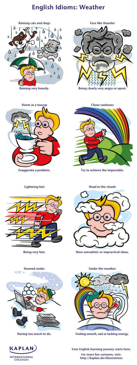 English Idioms: The Weather   Learn English Online with Dimi   English IDIOMS   Scoop.it