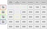 Flippity.net: Easily Turn Google Spreadsheets into Online Flashcards | EDUCATION | Scoop.it