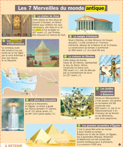 Fiche exposés : Les sept merveilles du monde antique | Le Top du FLE | Scoop.it