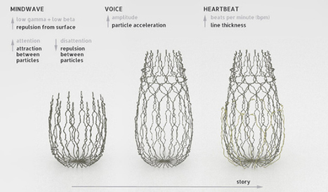 """Can You 3D Print Emotions? New """"Love Project"""" Uses Biometric Sensors to Create Household Objects 