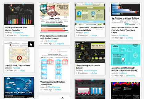 Visual.ly lets you design Infographics for presentations | Elementary School Library | Scoop.it