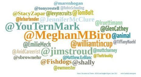"Recruiters On Twitter: Rise of ""Coffee Talk"" Learning | Social learning - Het Nieuwe Leren | Scoop.it"