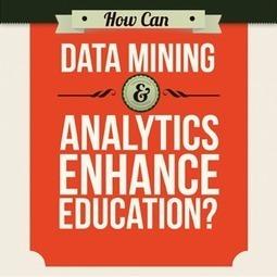 How Can Data Mining & Analytics Enhance Education? - | Media | Scoop.it