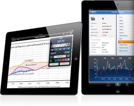 Apple - iPad in Business - Apps for Business | street fashion | Scoop.it