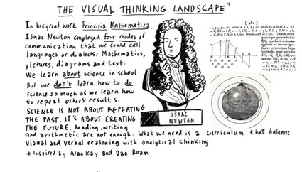 Videos Demonstrating the Visual Thinking Landscape | Teaching Visual Communication in a Business Communication Course | Scoop.it
