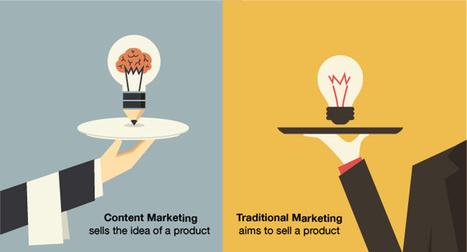 Come creare una Strategia basata sul Content Marketing | Web Marketing per Artigiani e Creativi | Scoop.it