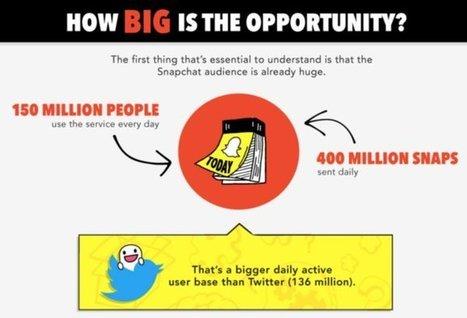 Tweet from @FlashTweet | La révolution numérique - Digital Revolution | Scoop.it