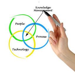 Barreiras ao Compartilhamento do Conhecimento | Observatorio do Conhecimento | Scoop.it