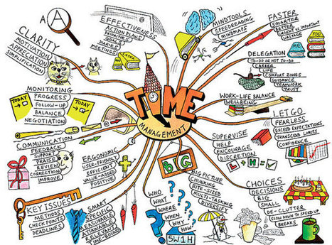 Mind mapping for managers | DailyFT - Be Empowered | Cartes mentales et heuristiques | Scoop.it