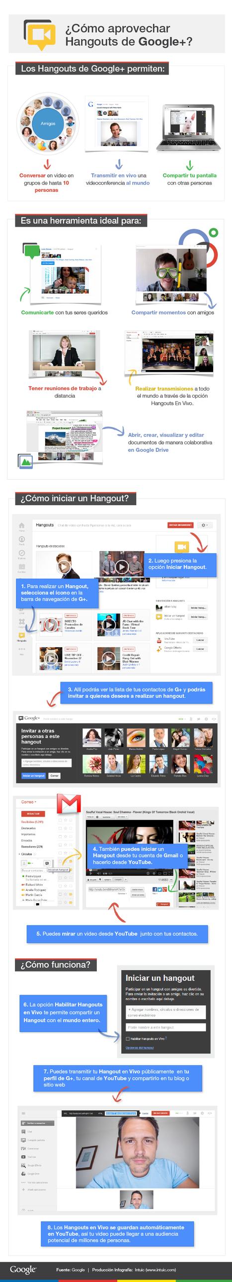 Infografía en español explicando los Hangouts de Google | Las TIC y la Educación | Scoop.it
