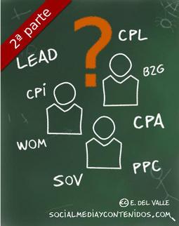 Los 50 términos imprescindibles del Marketing Online, bien explicados (II) | Herramientas de marketing | Scoop.it
