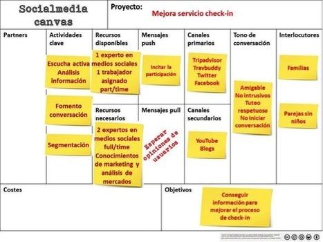 Sintetia  » Socialmedia canvas: una herramienta para la innovación (II) | Descobrint noves aplicacions i serveis | Scoop.it