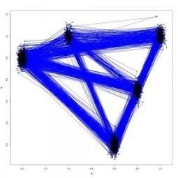 Parallel Tempering in R with Rmpi - Lindons Log | EEDSP | Scoop.it