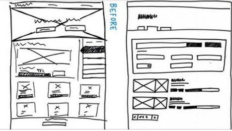 Sharpen your sketching skills | Graphic Coaching | Scoop.it