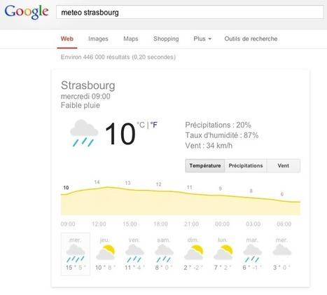 Nouvelle Onebox météo sur Google France - Actualité Abondance | Tout le web | Scoop.it