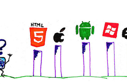 Has the Native vs. #HTML5 mobile debate changed? | Pharma Strategic | Scoop.it