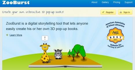Cómo crear libros 3D interactivos.-   Madres de Día Pamplona   Scoop.it