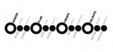 Revit on the Line: Line-Based Families | AUGI | BIM | Scoop.it