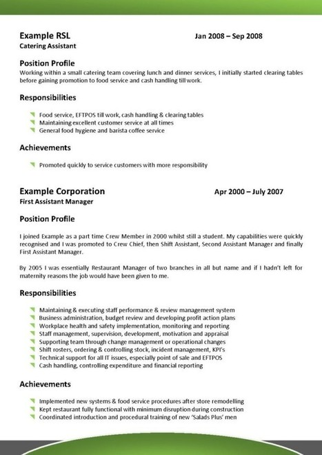 3 Best Samples Of Latest Resume Format 2016