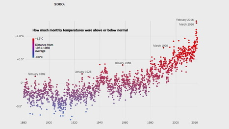 How 2016 Became Earth's Hottest Year on Record | Amazing Science | Scoop.it
