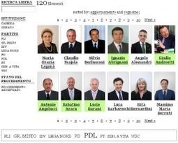 Dataninja.it: Parlamentari e inchieste | Binterest | Scoop.it