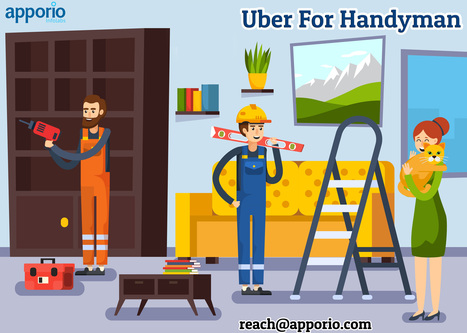 Uber Clone Script | Uber Clone App | Buy Uber C