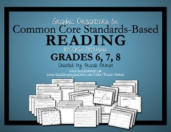 Top Secondary Teachers | Common Core Resources for ELA Teachers | Scoop.it